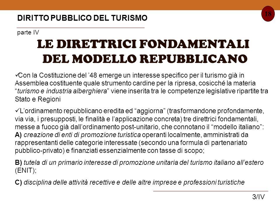 LE DIRETTRICI FONDAMENTALI DEL MODELLO REPUBBLICANO