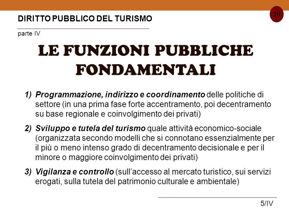 LE FUNZIONI PUBBLICHE FONDAMENTALI