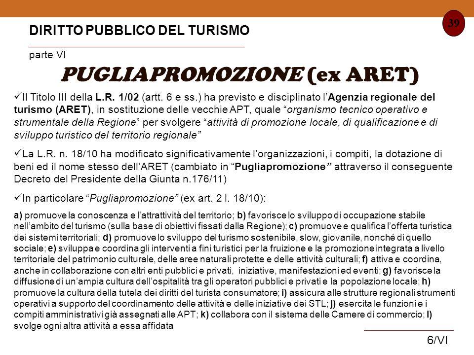 PUGLIAPROMOZIONE (ex ARET)