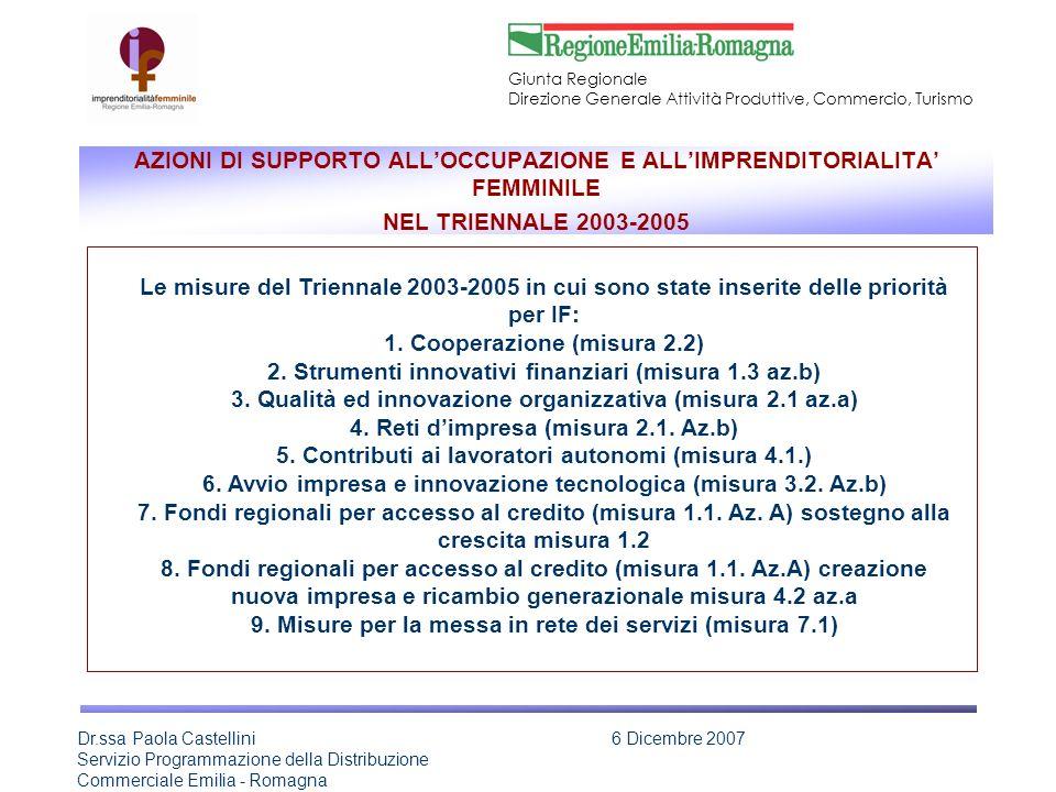 1. Cooperazione (misura 2.2)