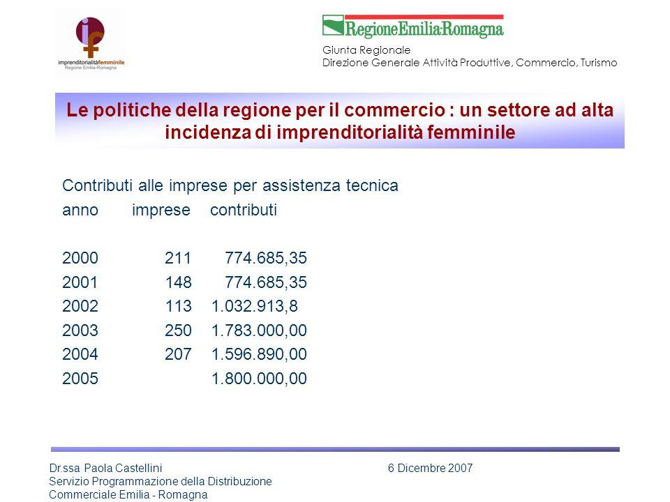 Le politiche della regione per il commercio : un settore ad alta incidenza di imprenditorialità femminile
