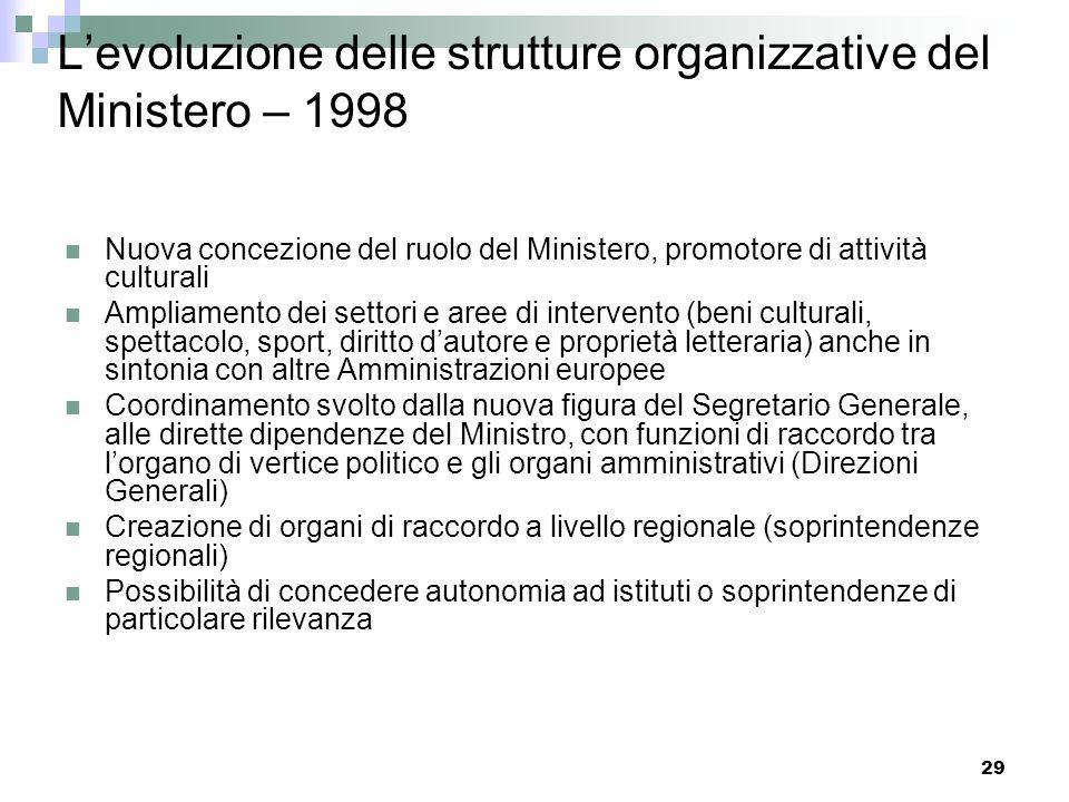 L'evoluzione delle strutture organizzative del Ministero – 1998