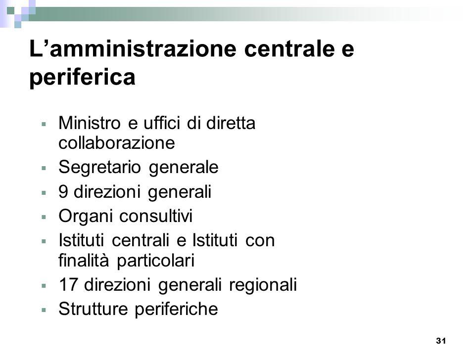 L'amministrazione centrale e periferica