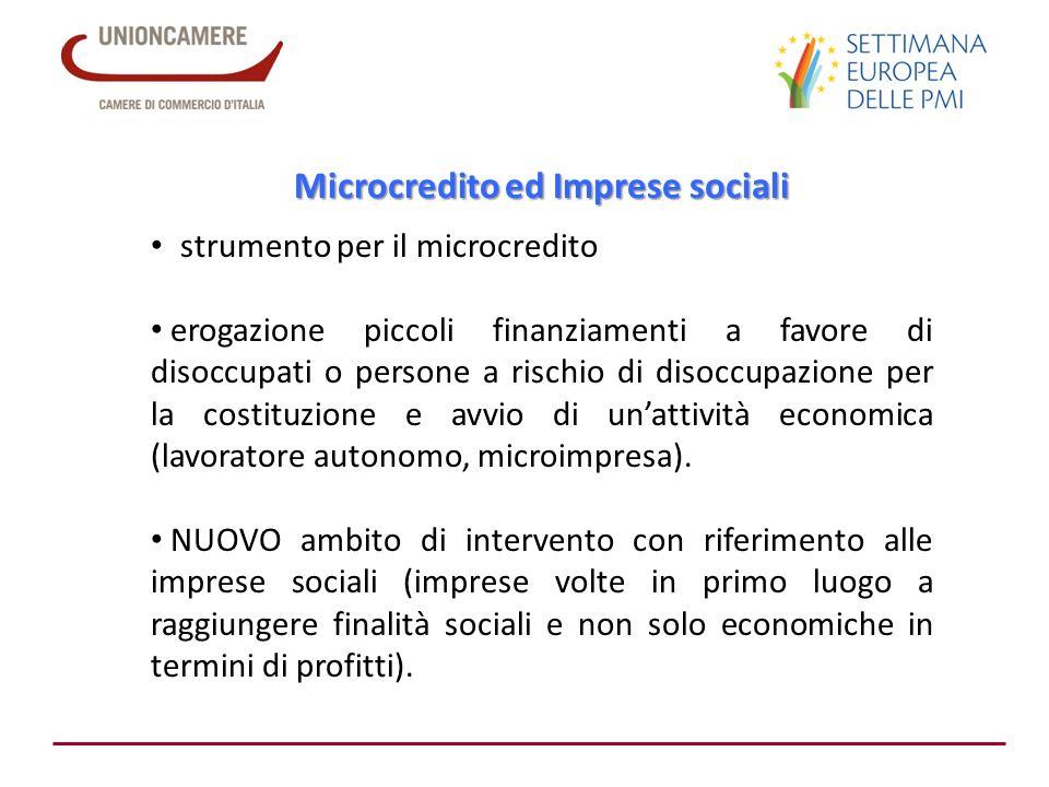Microcredito ed Imprese sociali