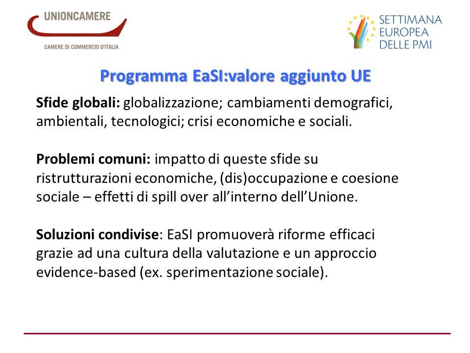 Programma EaSI:valore aggiunto UE