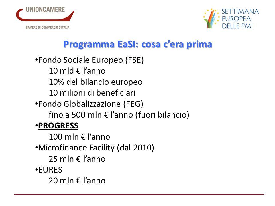 Programma EaSI: cosa c'era prima