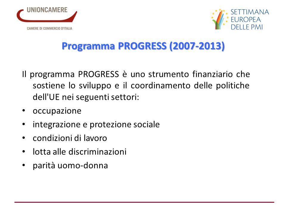 Programma PROGRESS (2007-2013)