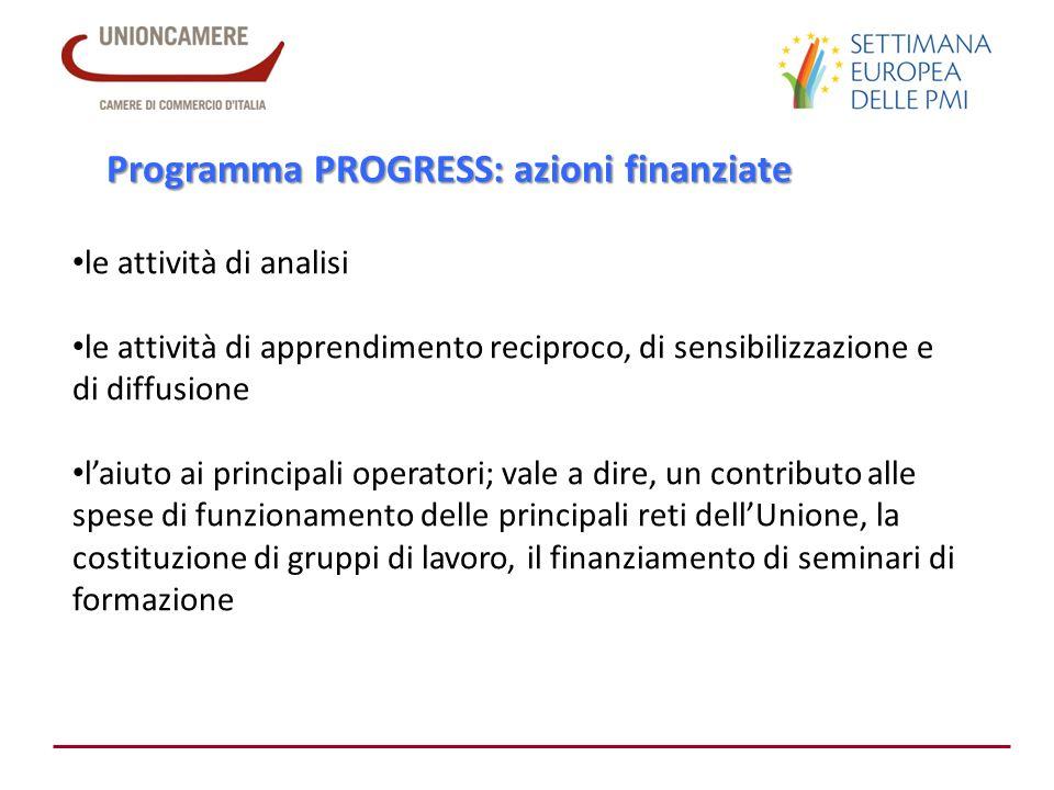 Programma PROGRESS: azioni finanziate