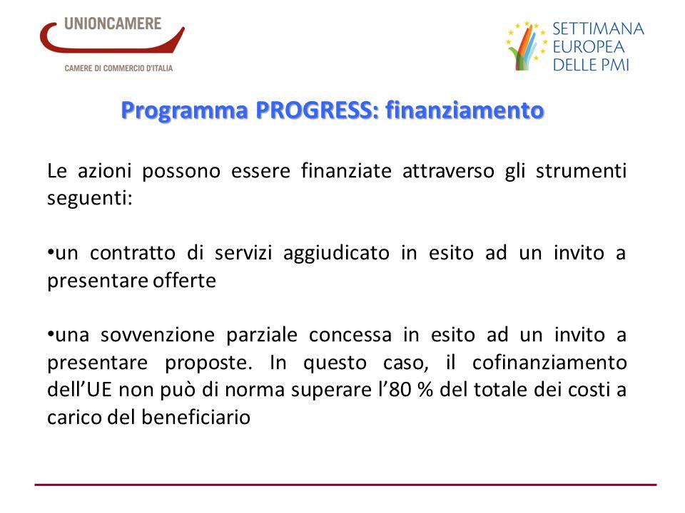 Programma PROGRESS: finanziamento