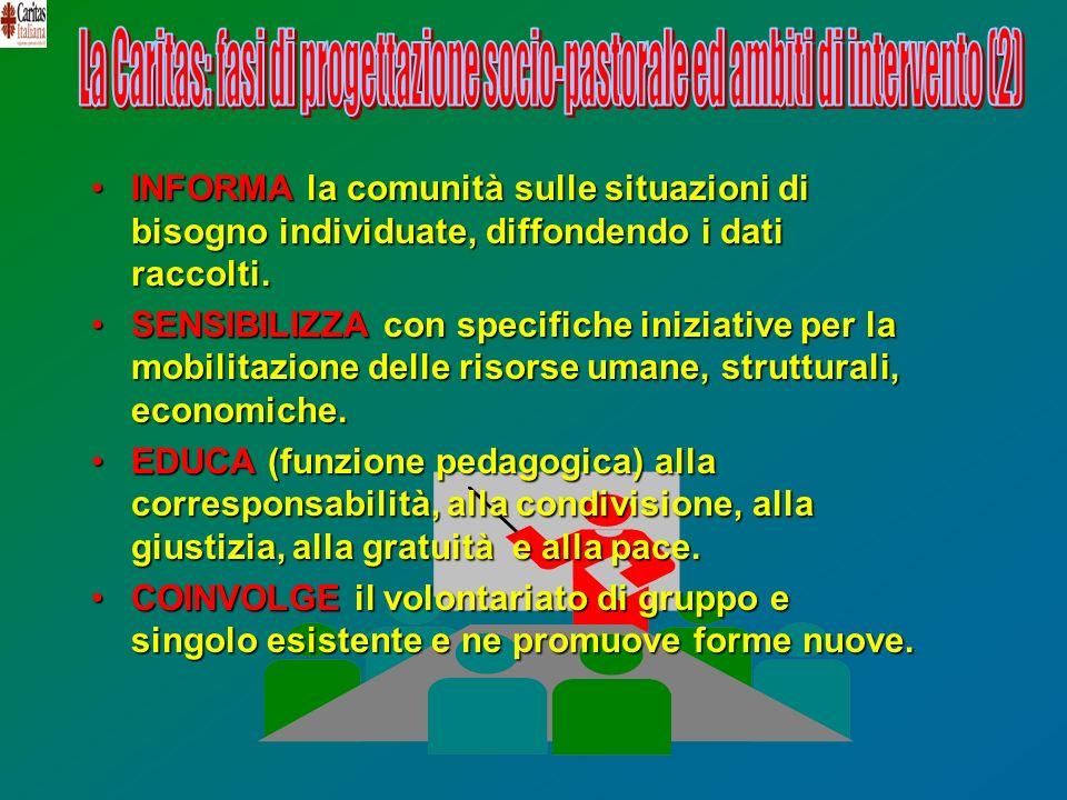 La Caritas: fasi di progettazione socio-pastorale ed ambiti di intervento (2)
