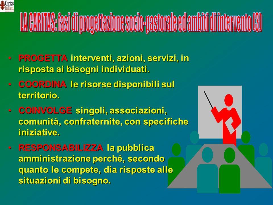 LA CARITAS: fasi di progettazione socio-pastorale ed ambiti di intervento (3)