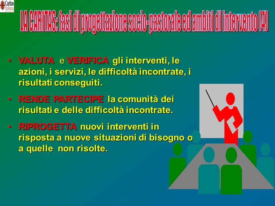 LA CARITAS: fasi di progettazione socio-pastorale ed ambiti di intervento (4)