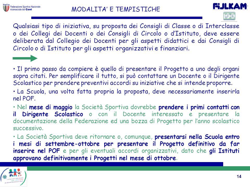 MODALITA' E TEMPISTICHE