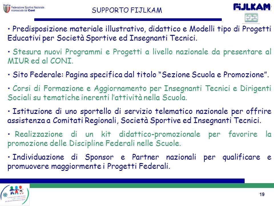 SUPPORTO FIJLKAM Predisposizione materiale illustrativo, didattico e Modelli tipo di Progetti Educativi per Società Sportive ed Insegnanti Tecnici.