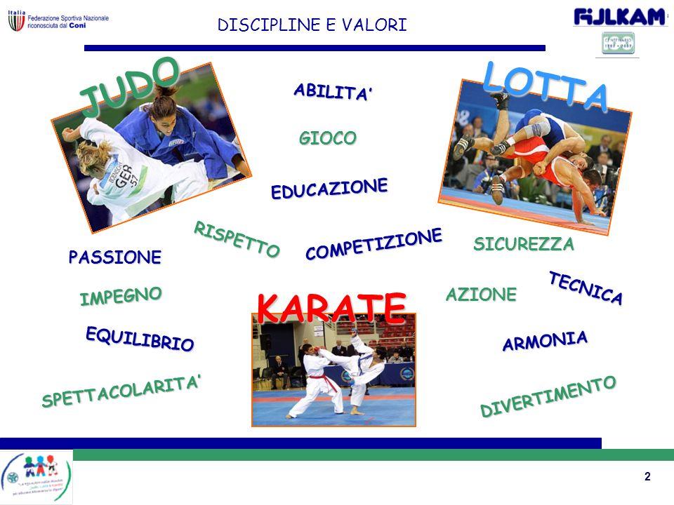 JUDO LOTTA KARATE DISCIPLINE E VALORI ABILITA' GIOCO EDUCAZIONE