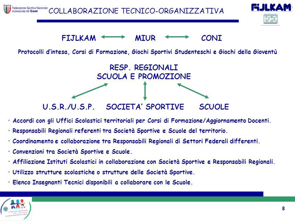 RESP. REGIONALI SCUOLA E PROMOZIONE