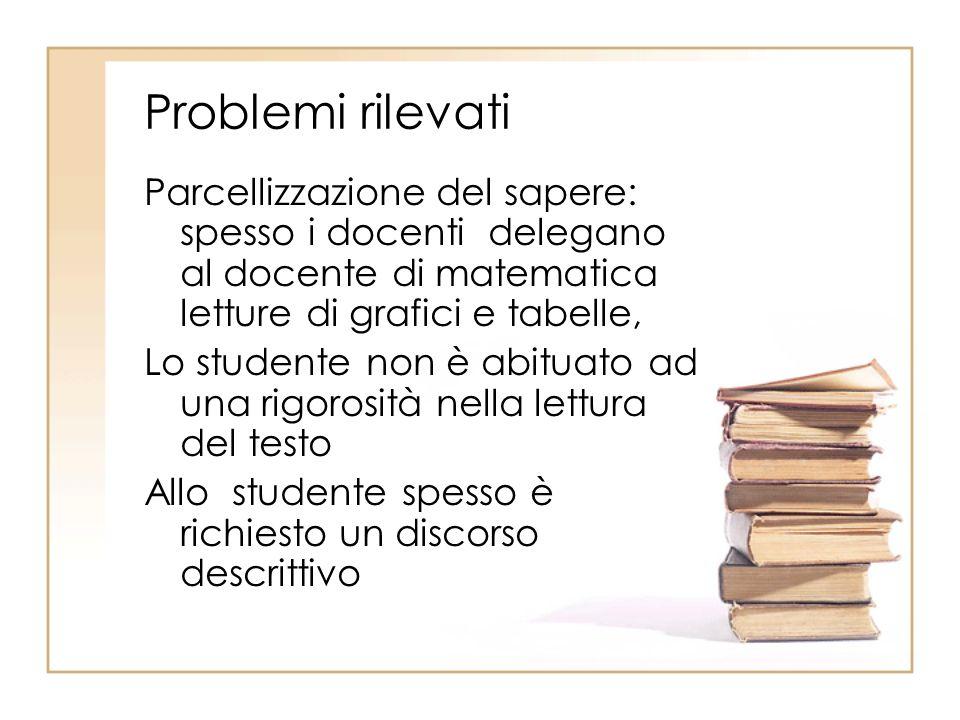 Problemi rilevati Parcellizzazione del sapere: spesso i docenti delegano al docente di matematica letture di grafici e tabelle,