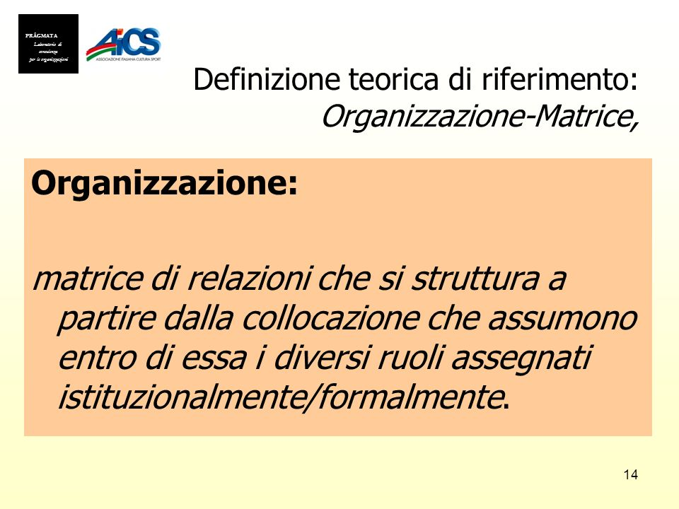 Definizione teorica di riferimento: Organizzazione-Matrice,