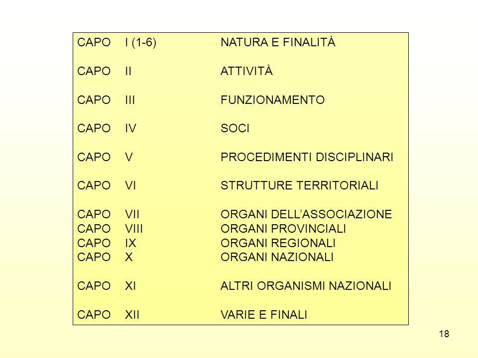 CAPO I (1-6) NATURA E FINALITÀ