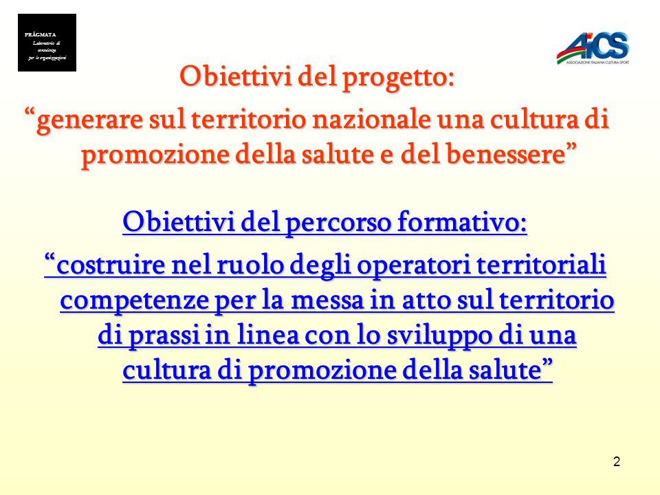 Obiettivi del progetto: Obiettivi del percorso formativo: