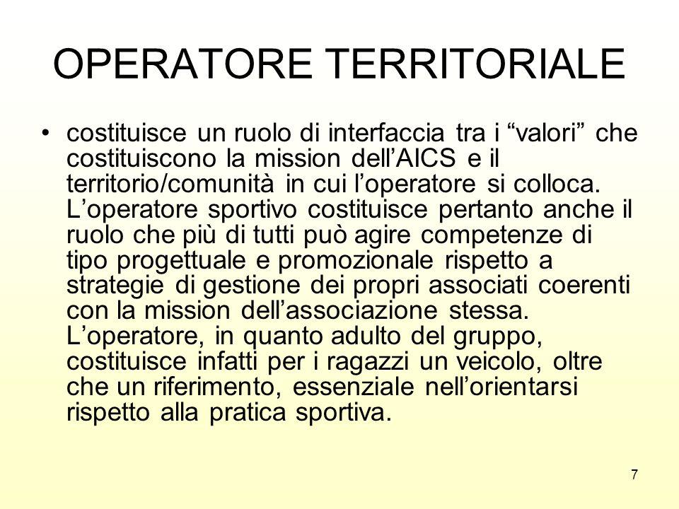 OPERATORE TERRITORIALE