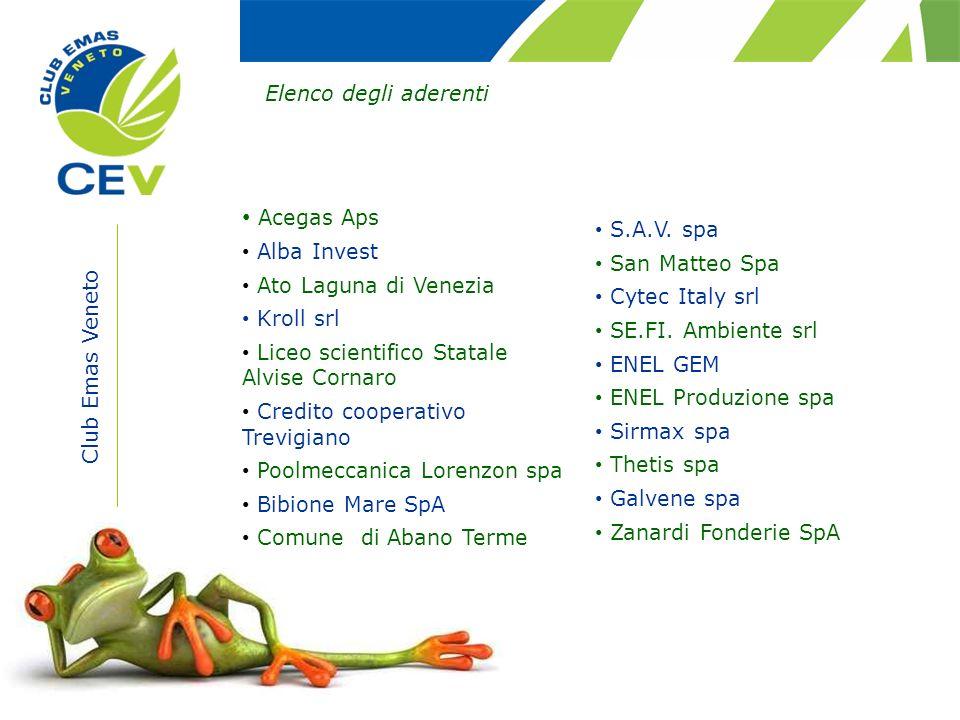 Acegas Aps Elenco degli aderenti Alba Invest Ato Laguna di Venezia