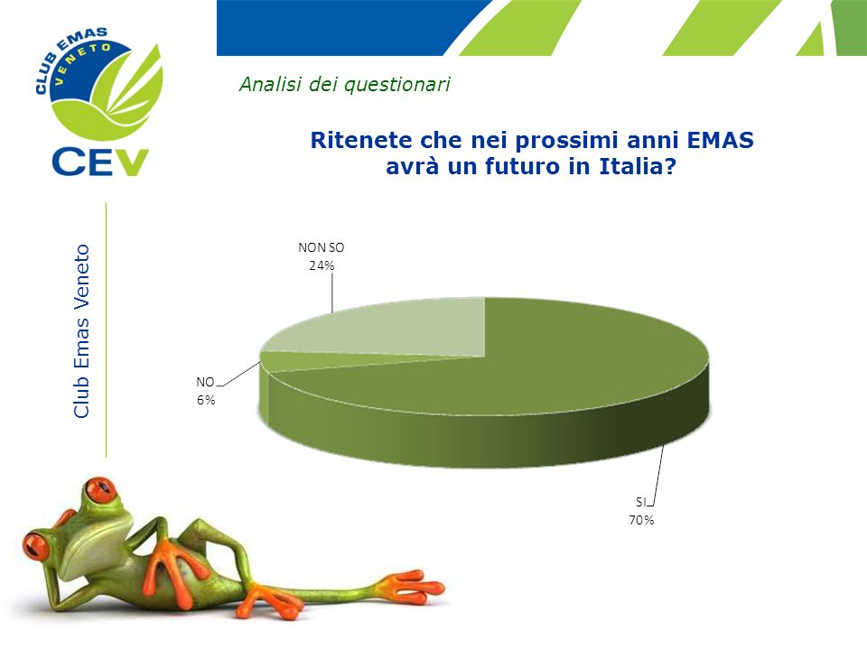 Ritenete che nei prossimi anni EMAS avrà un futuro in Italia