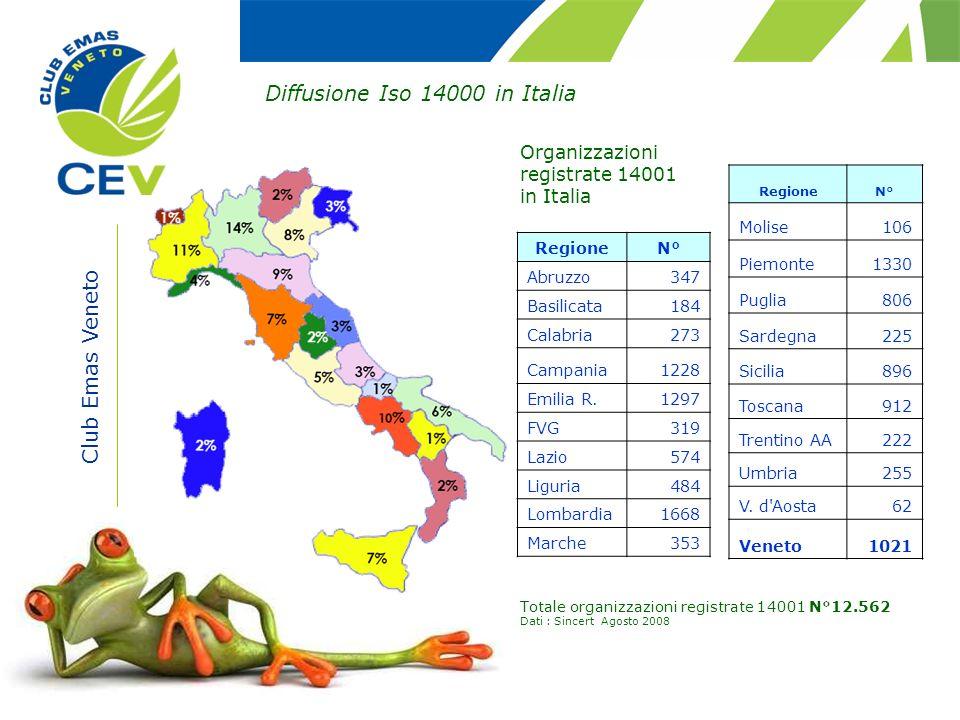 Diffusione Iso 14000 in Italia