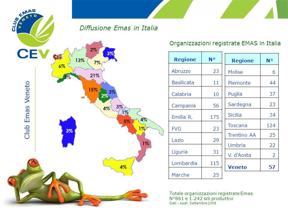 Diffusione Emas in Italia