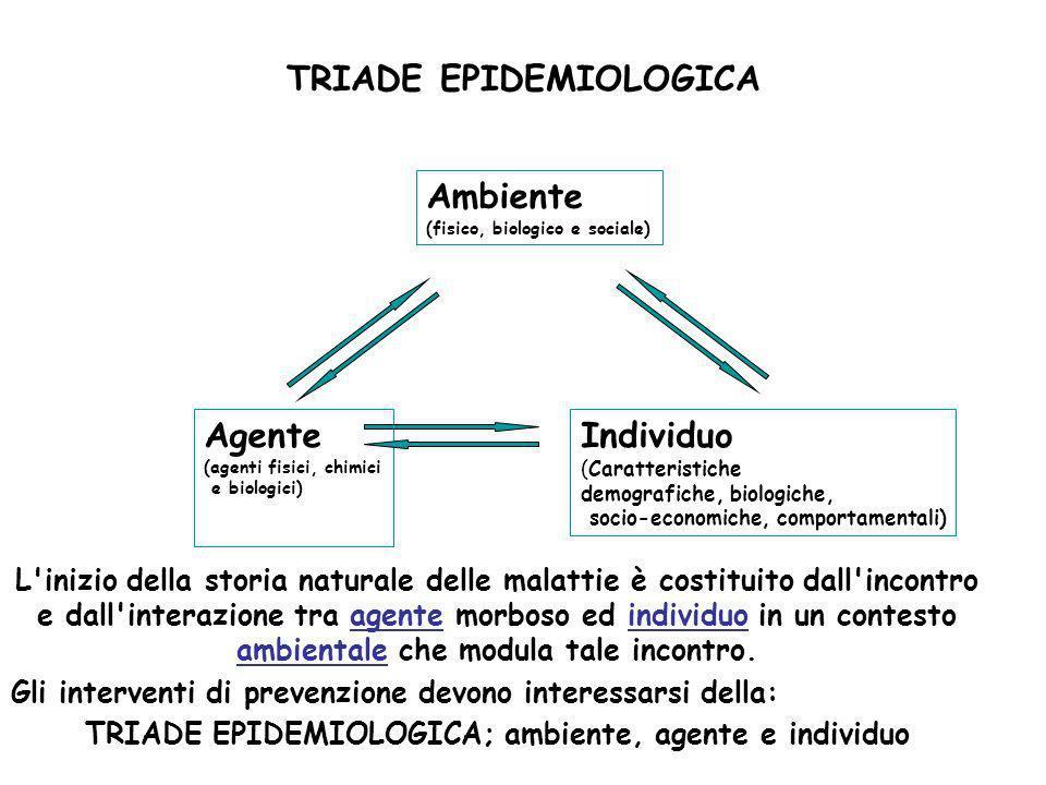 TRIADE EPIDEMIOLOGICA