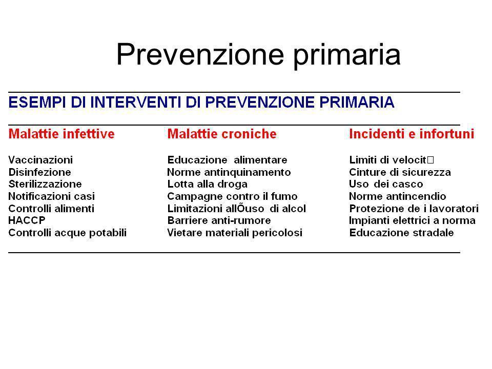 Prevenzione primaria 15