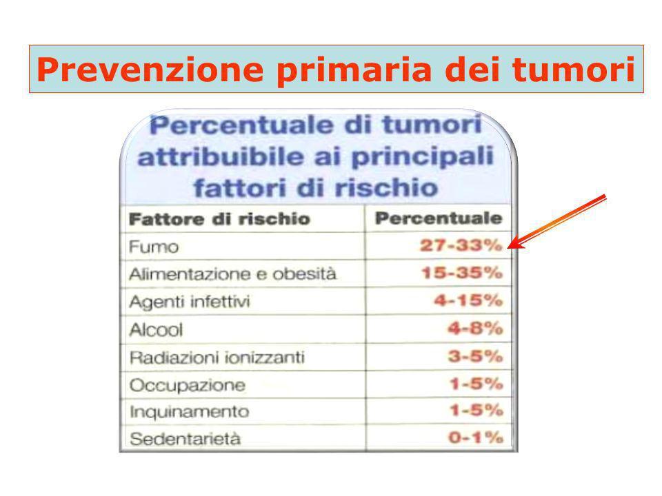 Prevenzione primaria dei tumori