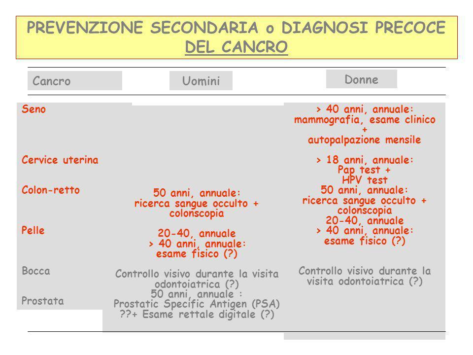 PREVENZIONE SECONDARIA o DIAGNOSI PRECOCE DEL CANCRO