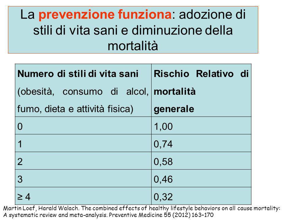 La prevenzione funziona: adozione di stili di vita sani e diminuzione della mortalità