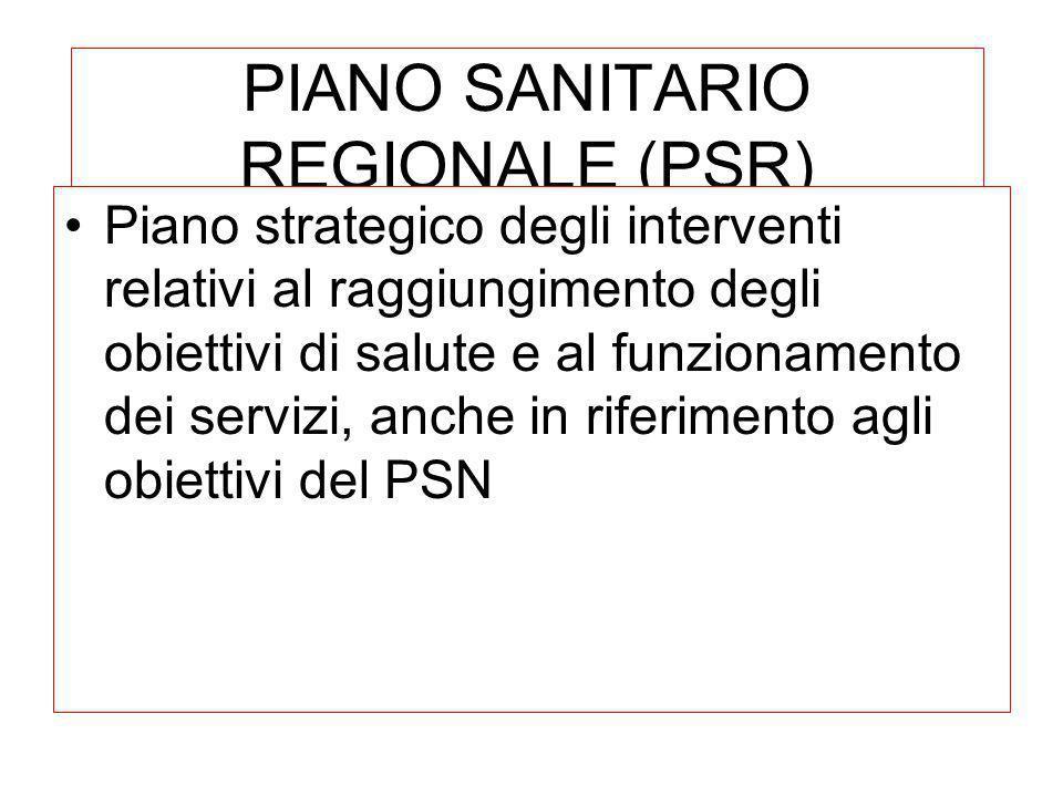 PIANO SANITARIO REGIONALE (PSR)