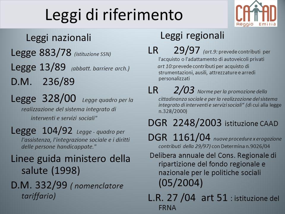 Leggi di riferimento Leggi regionali Leggi nazionali