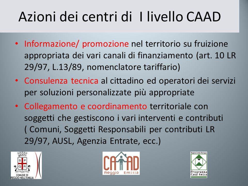 Azioni dei centri di I livello CAAD