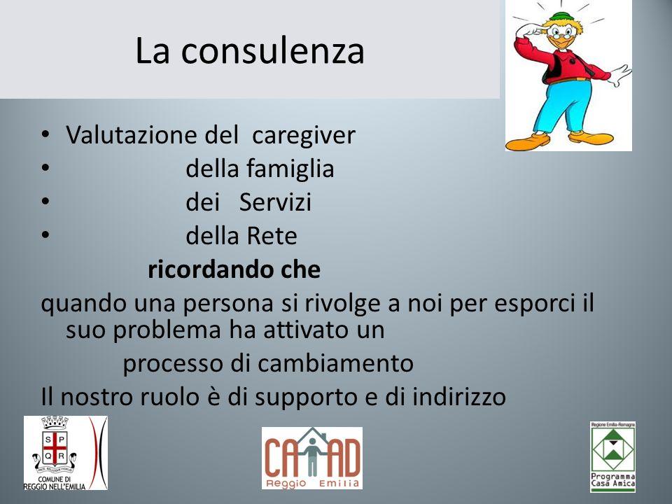 La consulenza Valutazione del caregiver della famiglia dei Servizi