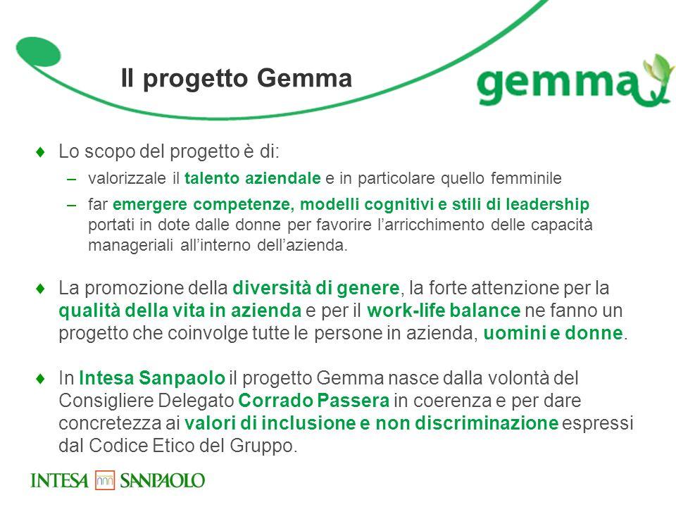 Il progetto Gemma Lo scopo del progetto è di: