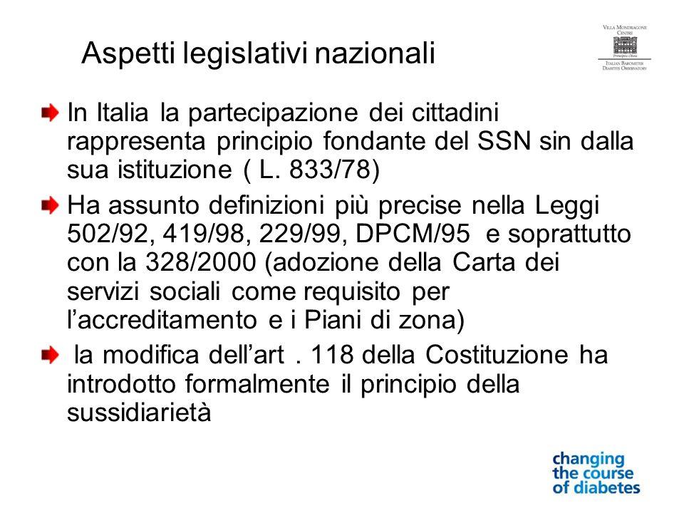 Aspetti legislativi nazionali