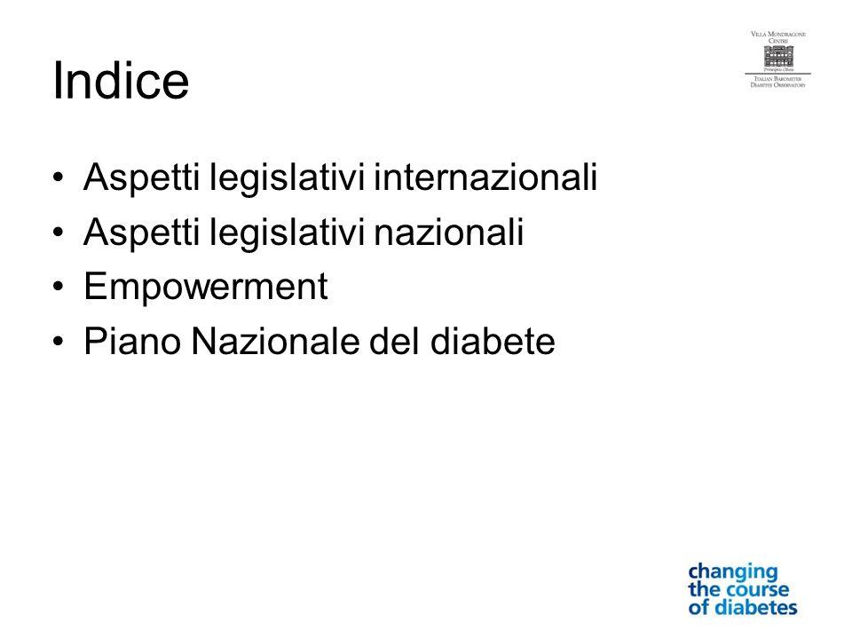 Indice Aspetti legislativi internazionali