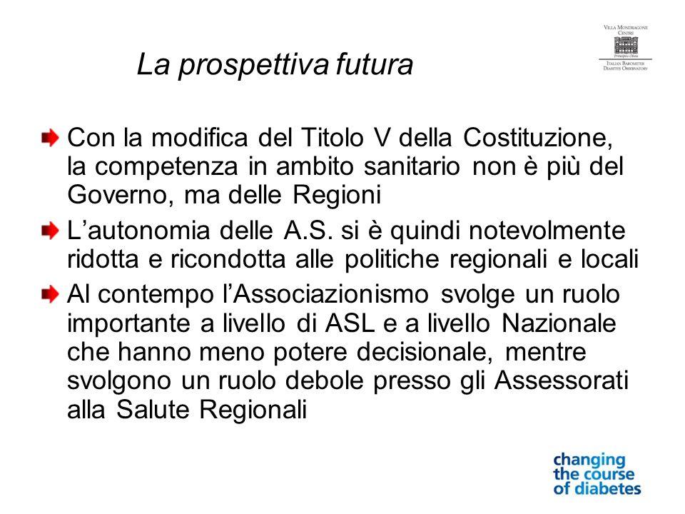 La prospettiva futura Con la modifica del Titolo V della Costituzione, la competenza in ambito sanitario non è più del Governo, ma delle Regioni.