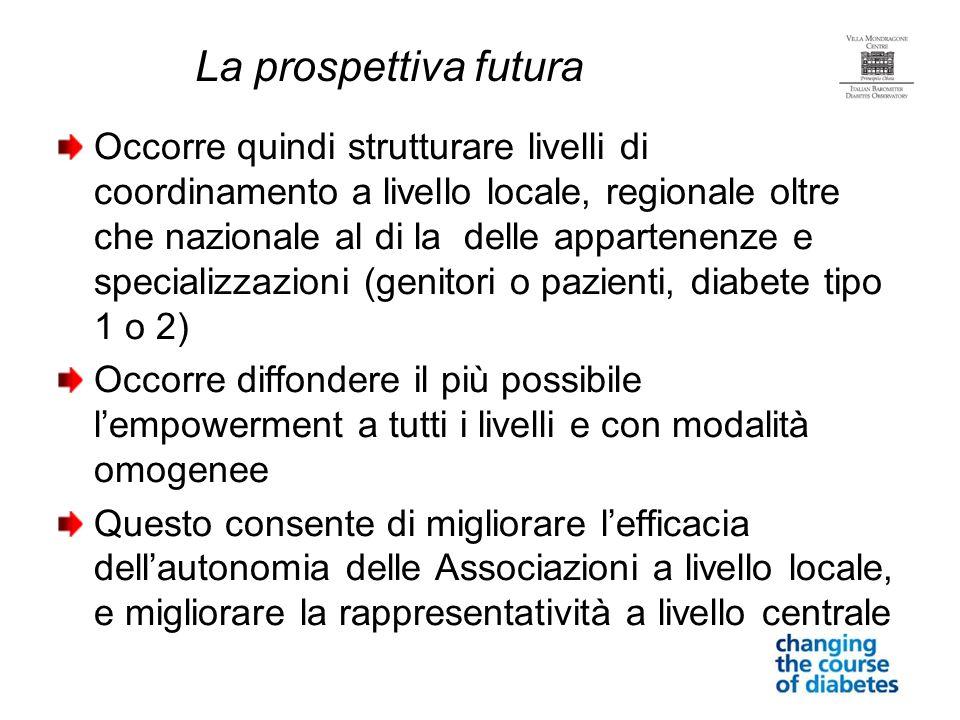 La prospettiva futura