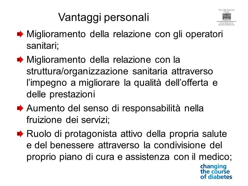 Vantaggi personali Miglioramento della relazione con gli operatori sanitari;