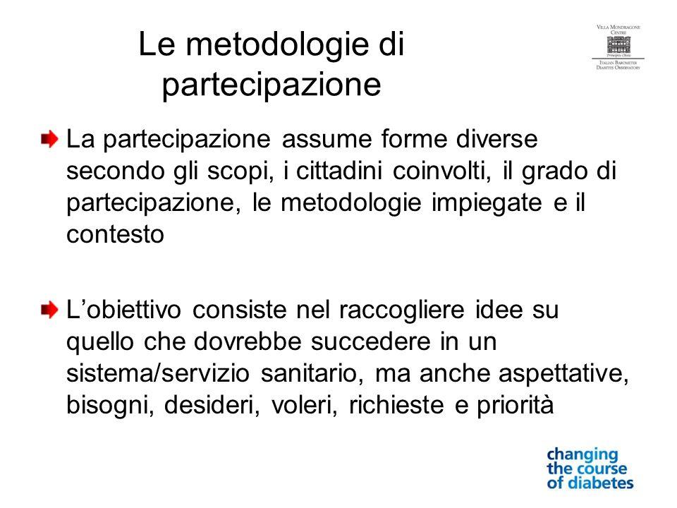 Le metodologie di partecipazione
