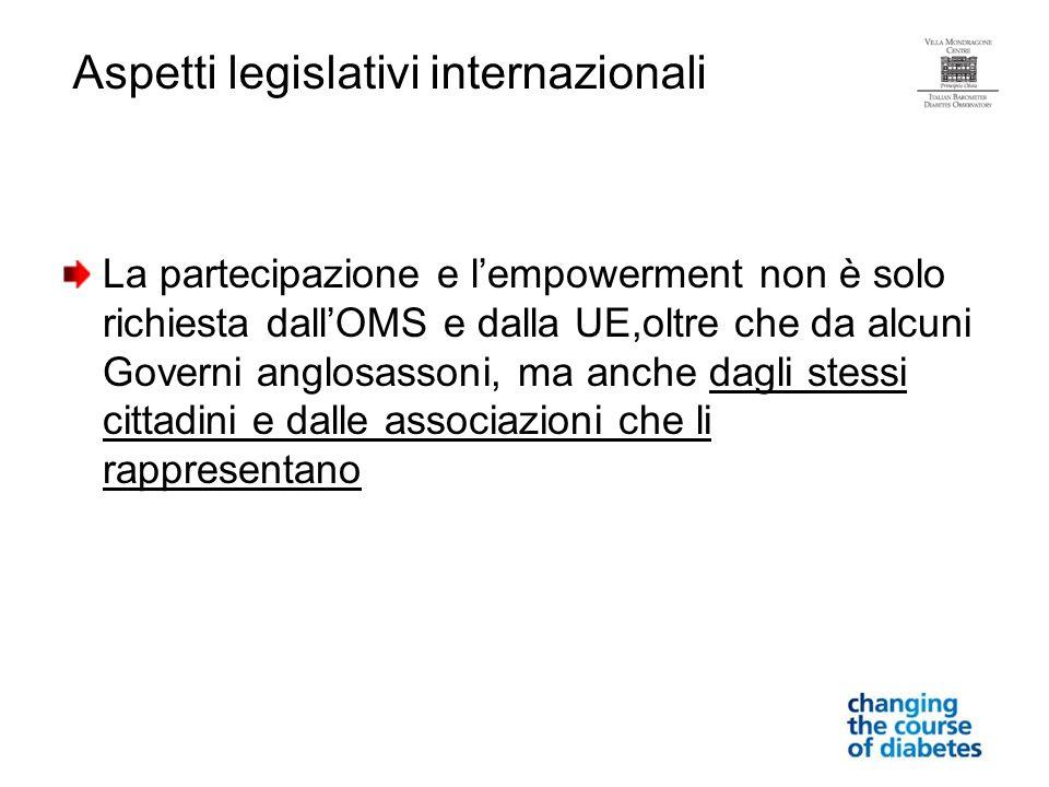 Aspetti legislativi internazionali