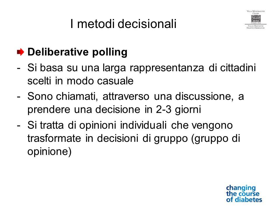 I metodi decisionali Deliberative polling