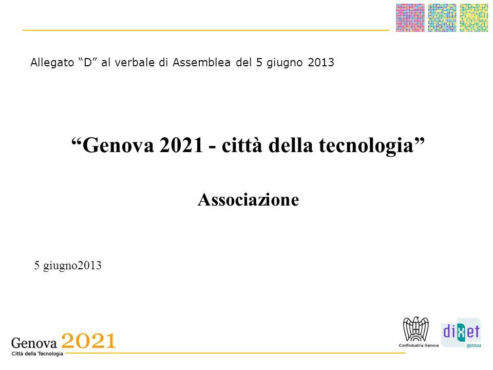 Genova 2021 - città della tecnologia