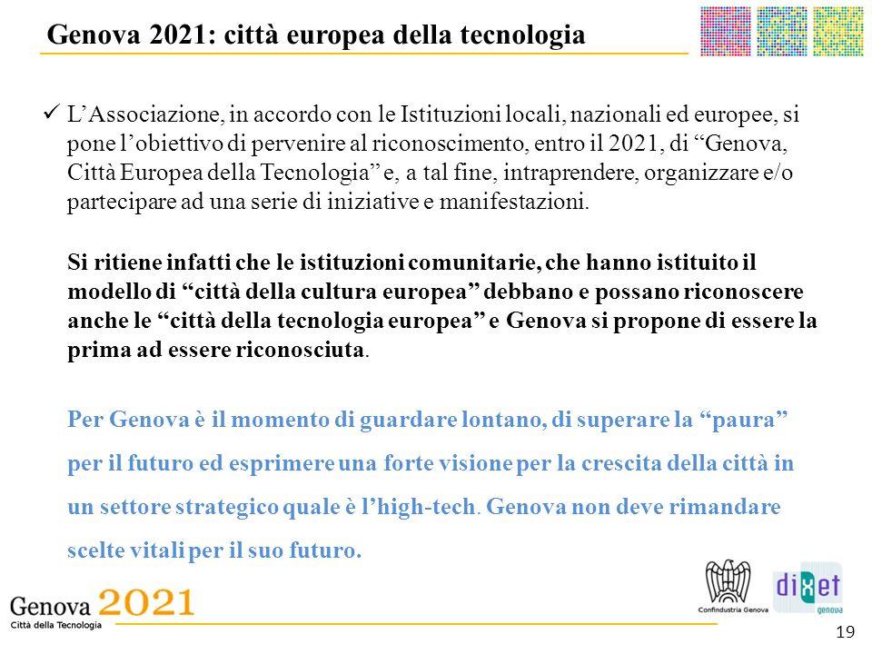Genova 2021: città europea della tecnologia