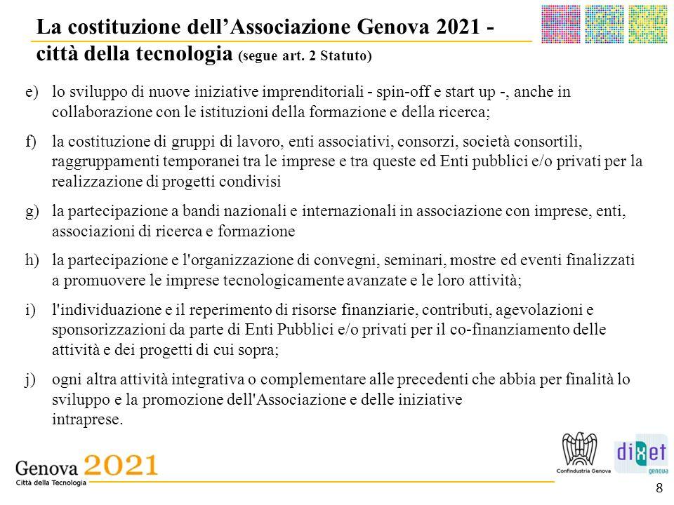 La costituzione dell'Associazione Genova 2021 - città della tecnologia (segue art. 2 Statuto)